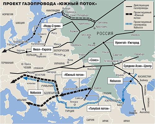 Circuitele energetice din bazinul Marii Negre