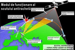 scut antiracheta343