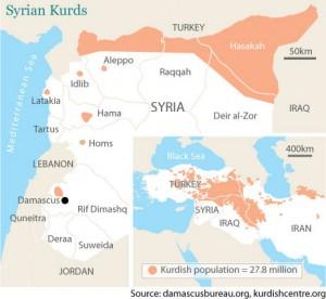 Syrian_kurds