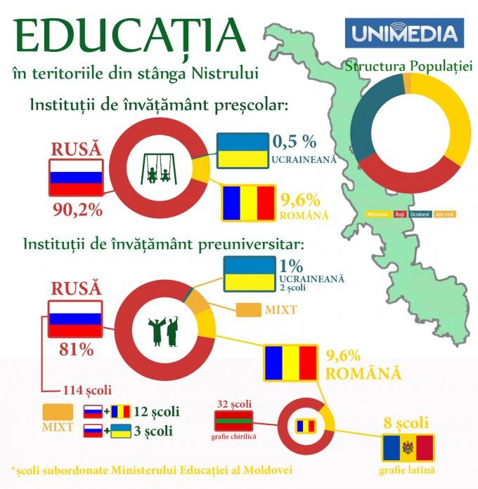 unimedia - grafic educatie